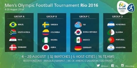sorteo-juegos-olimpicos-twitter-futboltacones