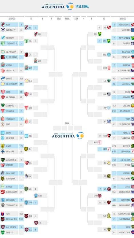 Llave-Copa-Argentina_OLEIMA20160811_0300_34