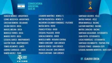 lista-Seleccion-Sub-Mundial_OLEIMA20170331_0208_33