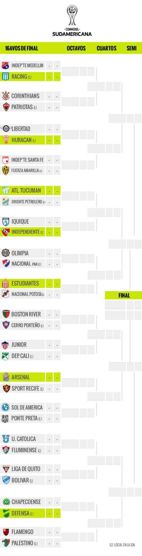 llave-Copa-Sudamericana_OLEIMA20170614_0147_17