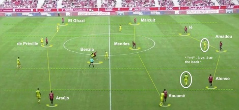 LOSC Bielsa 3-3-1-3 The +1 Defensive specificity concept