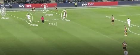 LUFC Bielsa - 4th man vs Hull